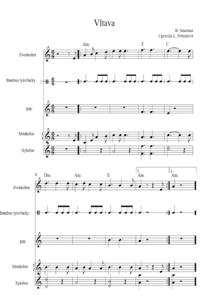 Bedrich Smetana-Voltava